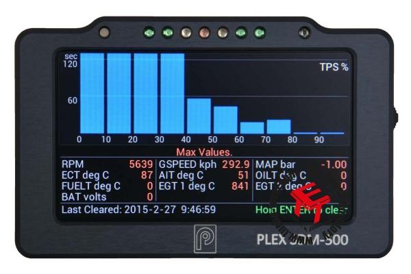 SDM-500 DASH Display - Logger - GPS Kit