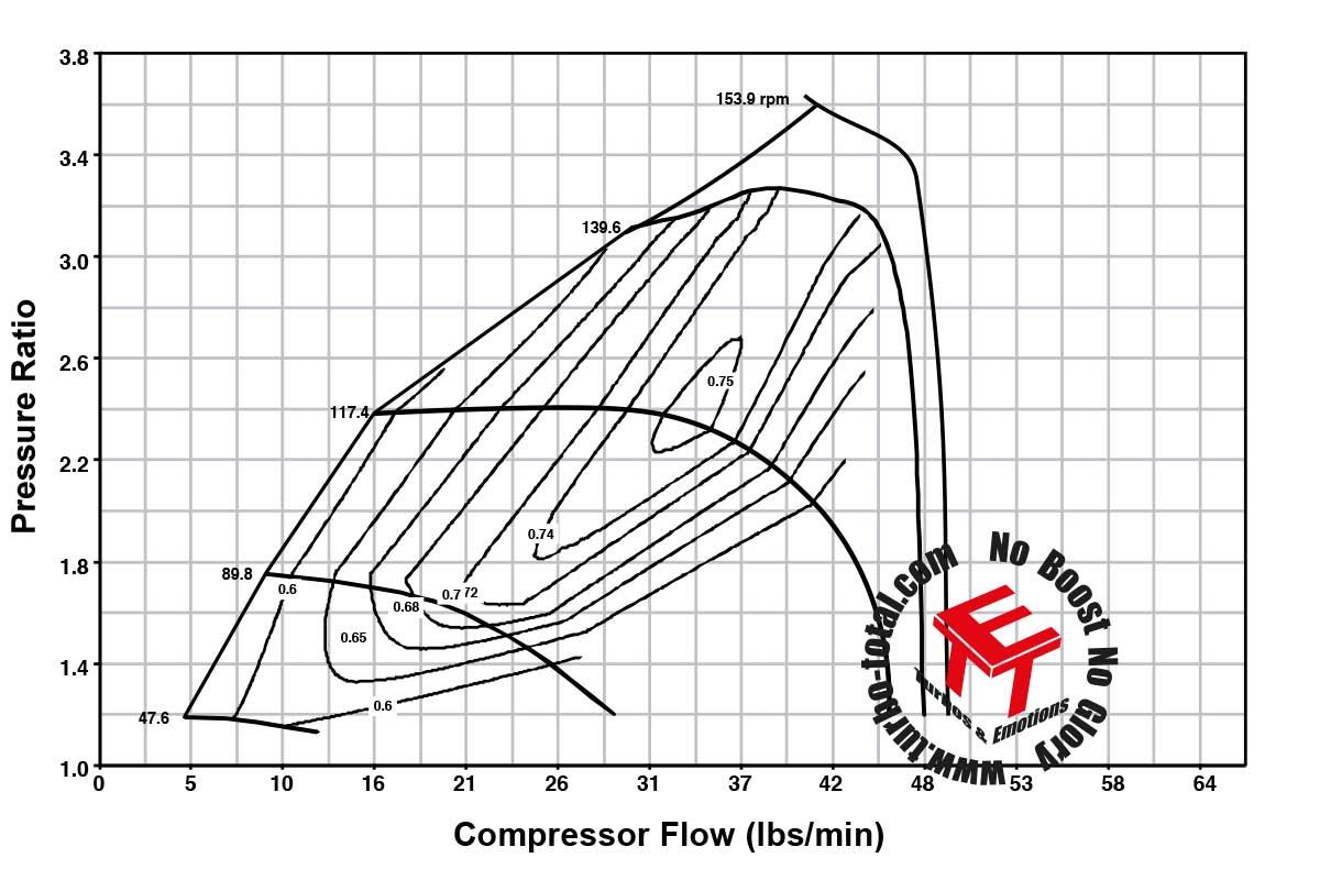 EFR 6758-A Turbolader B1 Frame | TurboTotal