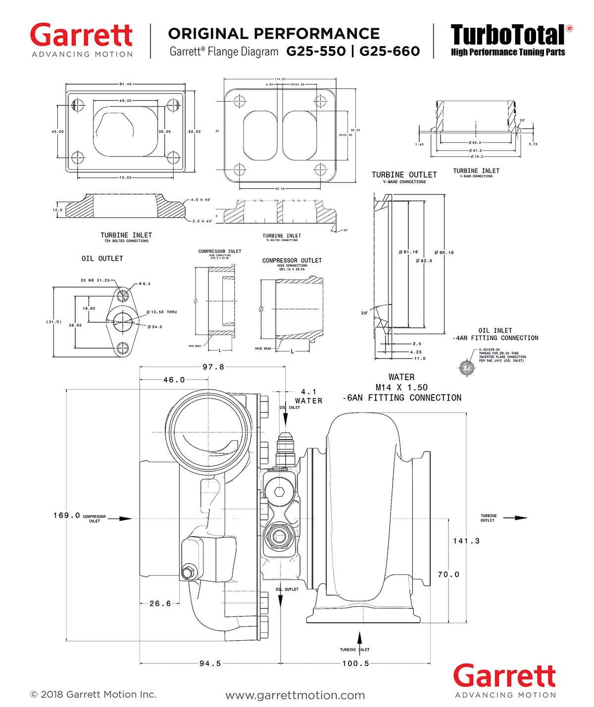 G25-550_G25-660_flange-diagram
