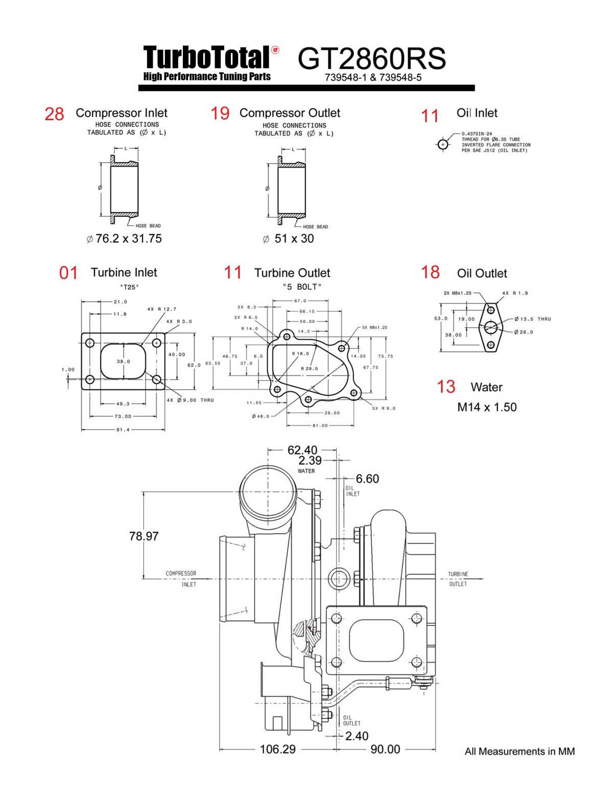 Sae J512 Standard Pdf Download