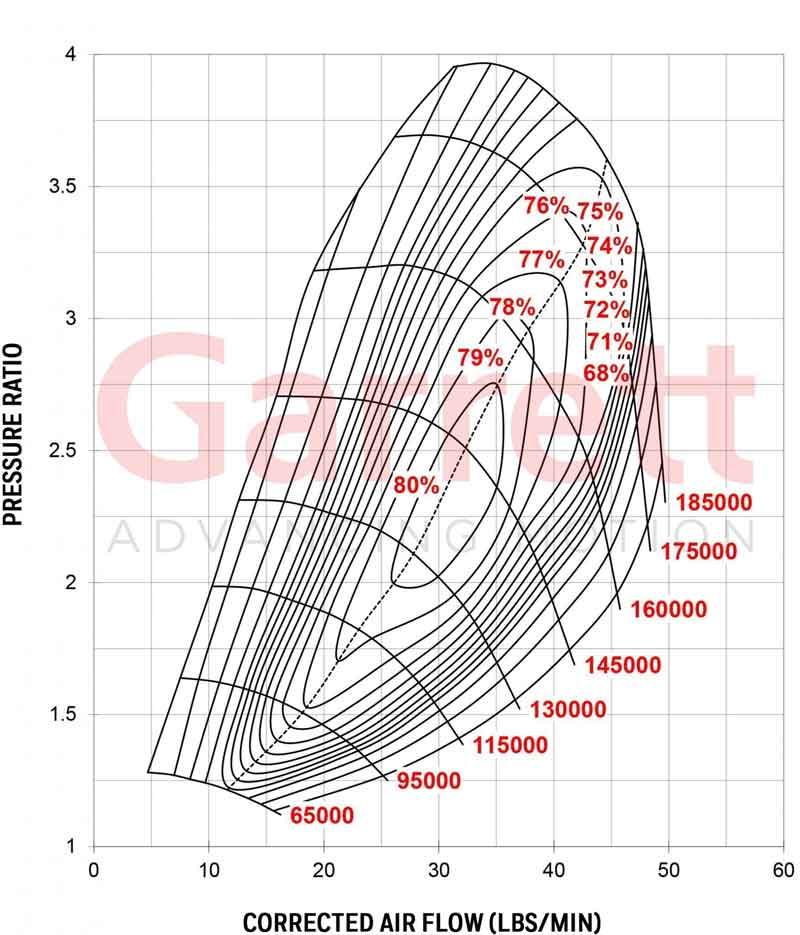Comp-Map-G25-550